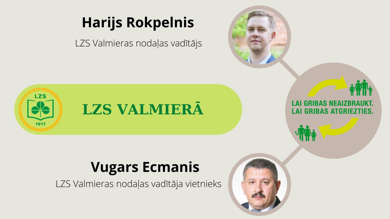 Notika LZS Valmieras nodaļas valdes vēlēšanas